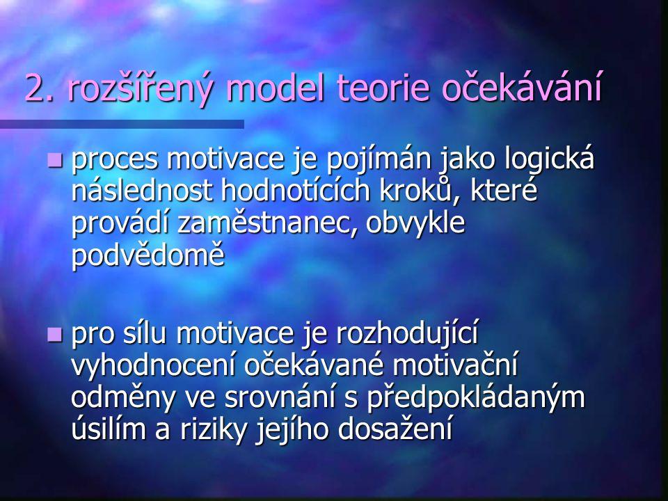 2. rozšířený model teorie očekávání proces motivace je pojímán jako logická následnost hodnotících kroků, které provádí zaměstnanec, obvykle podvědomě