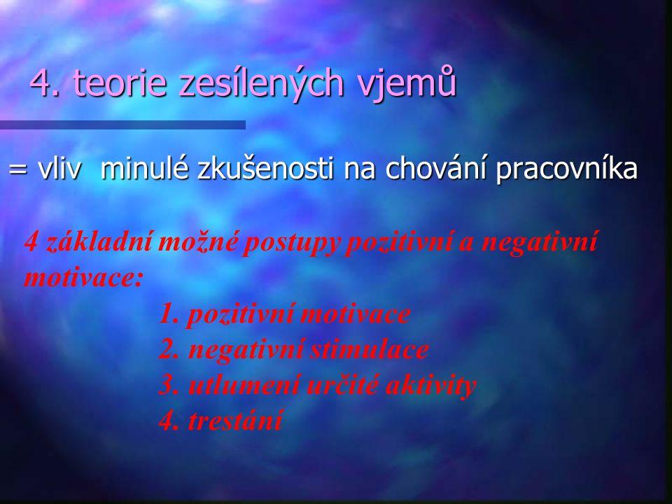 4. teorie zesílených vjemů = vliv minulé zkušenosti na chování pracovníka 4 základní možné postupy pozitivní a negativní motivace: 1. pozitivní motiva