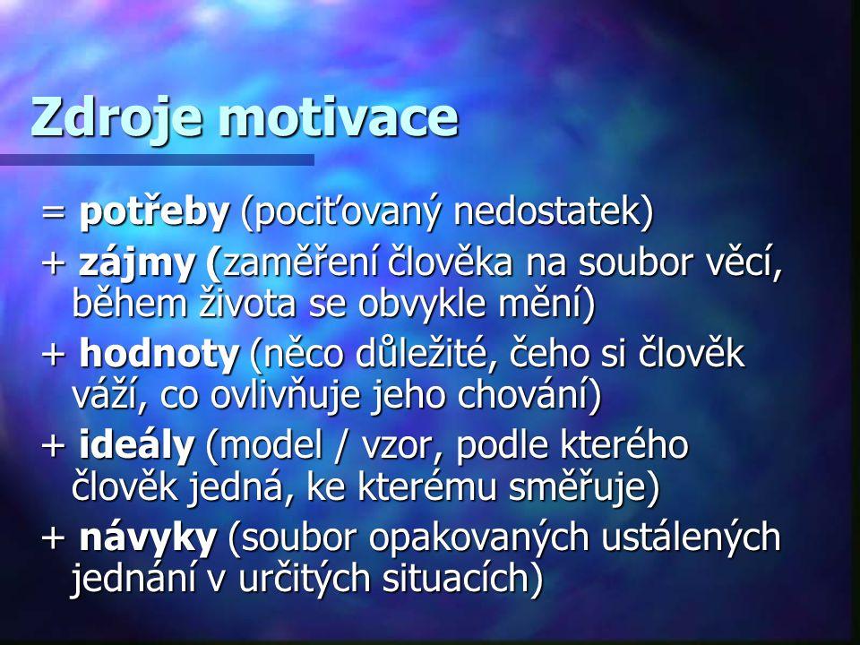 Zdroje motivace = potřeby (pociťovaný nedostatek) + zájmy (zaměření člověka na soubor věcí, během života se obvykle mění) + hodnoty (něco důležité, če