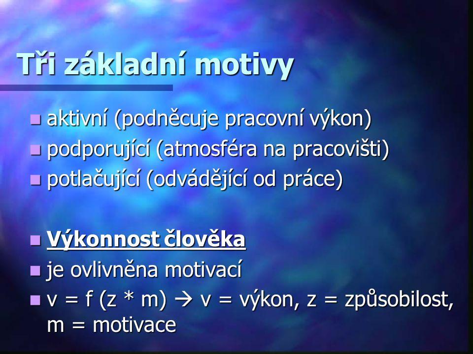 Tři základní motivy aktivní (podněcuje pracovní výkon) aktivní (podněcuje pracovní výkon) podporující (atmosféra na pracovišti) podporující (atmosféra