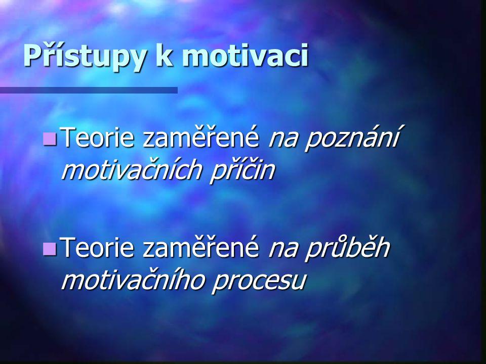 Tři základní motivy aktivní (podněcuje pracovní výkon) aktivní (podněcuje pracovní výkon) podporující (atmosféra na pracovišti) podporující (atmosféra na pracovišti) potlačující (odvádějící od práce) potlačující (odvádějící od práce) Výkonnost člověka Výkonnost člověka je ovlivněna motivací je ovlivněna motivací v = f (z * m)  v = výkon, z = způsobilost, m = motivace v = f (z * m)  v = výkon, z = způsobilost, m = motivace