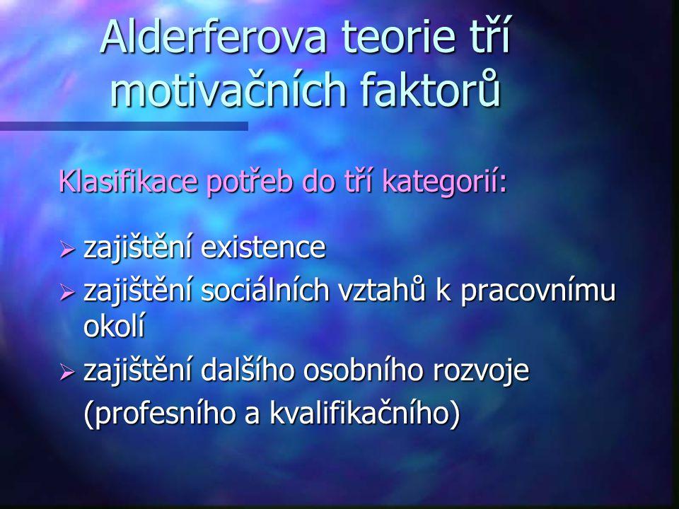 Alderferova teorie tří motivačních faktorů Klasifikace potřeb do tří kategorií:  zajištění existence  zajištění sociálních vztahů k pracovnímu okolí