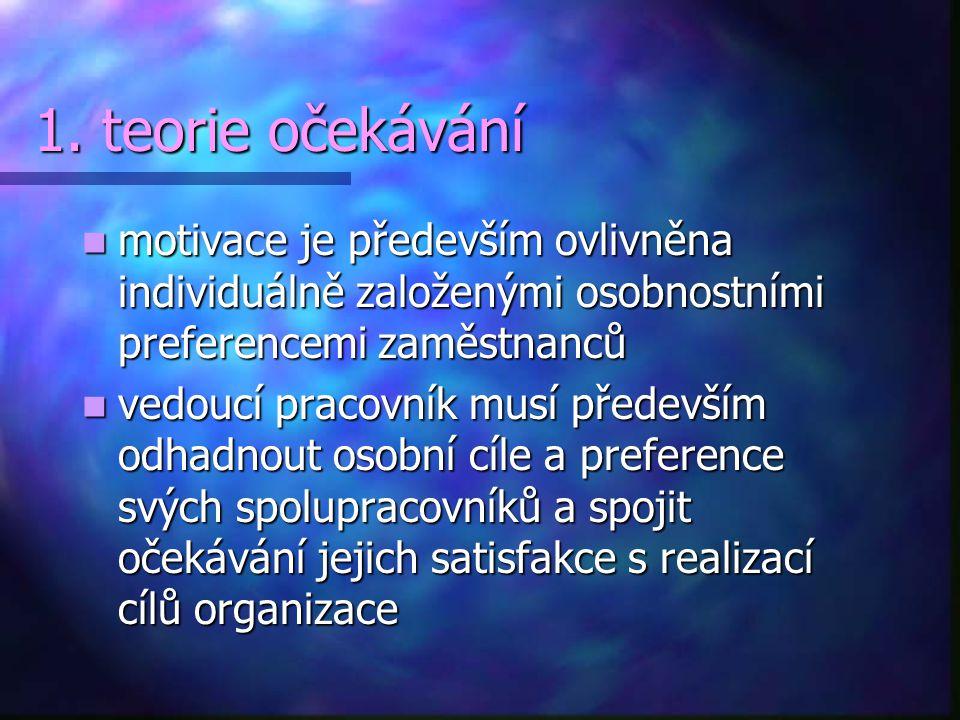 Motivace Motivací člověka rozumíme soubor činitelů představujících vnitřní hnací síly jeho činnosti, které usměrňují jeho jednání a prožívání.