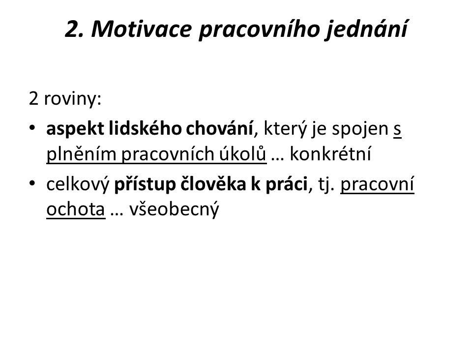 2. Motivace pracovního jednání 2 roviny: aspekt lidského chování, který je spojen s plněním pracovních úkolů … konkrétní celkový přístup člověka k prá