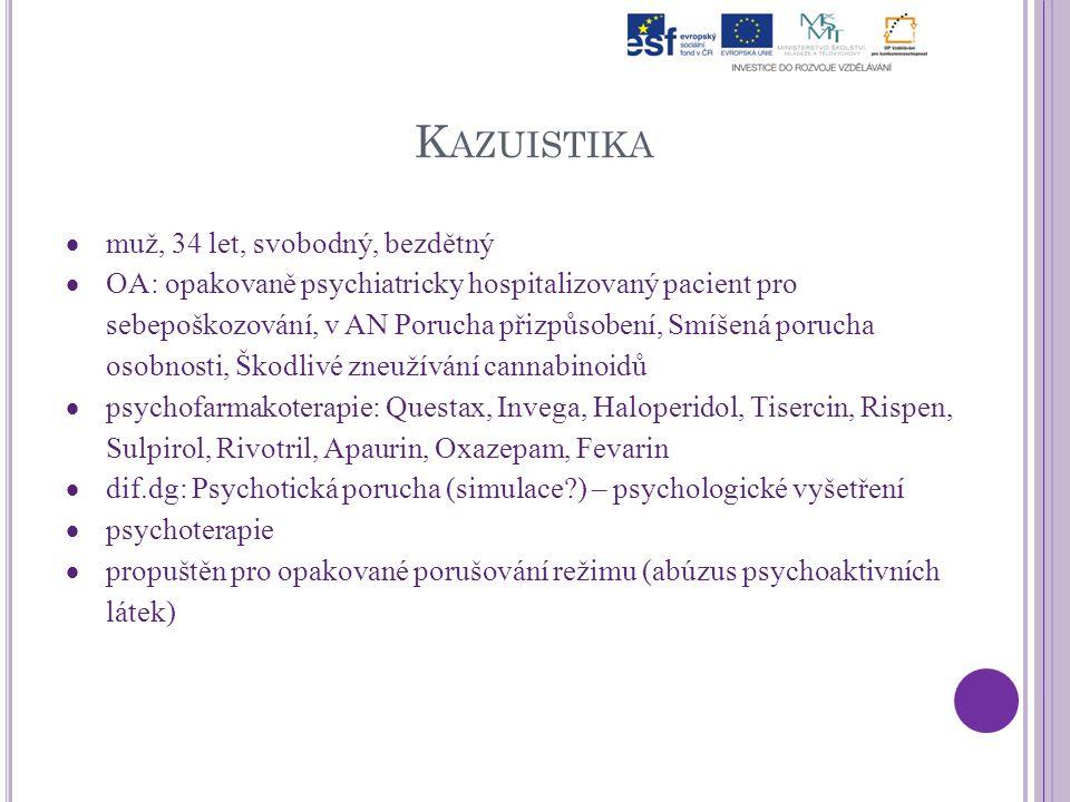 K AZUISTIKA  muž, 34 let, svobodný, bezdětný  OA: opakovaně psychiatricky hospitalizovaný pacient pro sebepoškozování, v AN Porucha přizpůsobení, Sm