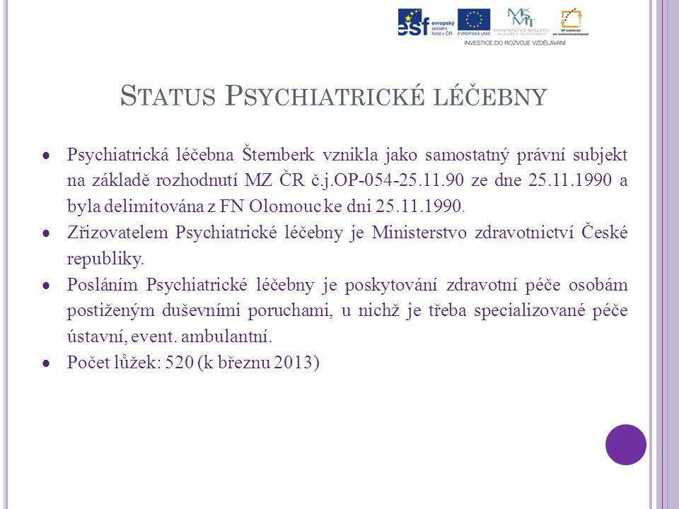 S TATUS P SYCHIATRICKÉ LÉČEBNY  Psychiatrická léčebna Šternberk vznikla jako samostatný právní subjekt na základě rozhodnutí MZ ČR č.j.OP-054-25.11.90 ze dne 25.11.1990 a byla delimitována z FN Olomouc ke dni 25.11.1990.