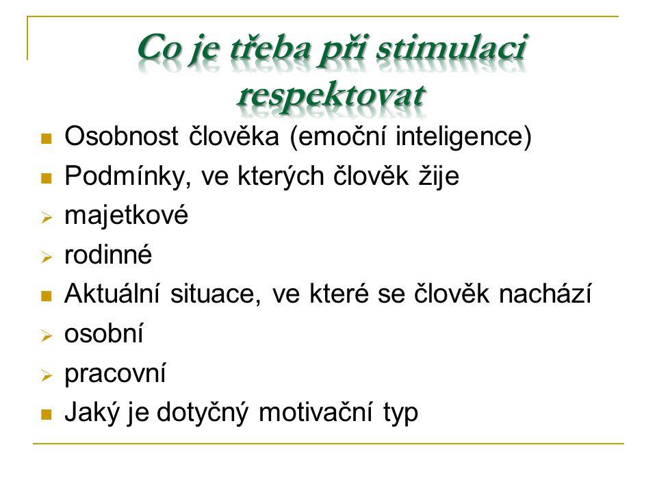 Osobnost člověka (emoční inteligence) Podmínky, ve kterých člověk žije  majetkové  rodinné Aktuální situace, ve které se člověk nachází  osobní  p