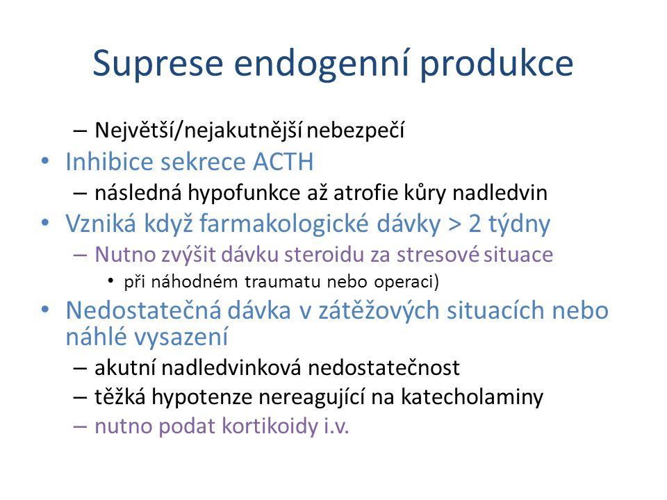 Suprese endogenní produkce – Největší/nejakutnější nebezpečí Inhibice sekrece ACTH – následná hypofunkce až atrofie kůry nadledvin Vzniká když farmakologické dávky > 2 týdny – Nutno zvýšit dávku steroidu za stresové situace při náhodném traumatu nebo operaci) Nedostatečná dávka v zátěžových situacích nebo náhlé vysazení – akutní nadledvinková nedostatečnost – těžká hypotenze nereagující na katecholaminy – nutno podat kortikoidy i.v.