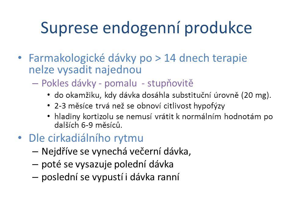Suprese endogenní produkce Farmakologické dávky po > 14 dnech terapie nelze vysadit najednou – Pokles dávky - pomalu - stupňovitě do okamžiku, kdy dávka dosáhla substituční úrovně (20 mg).
