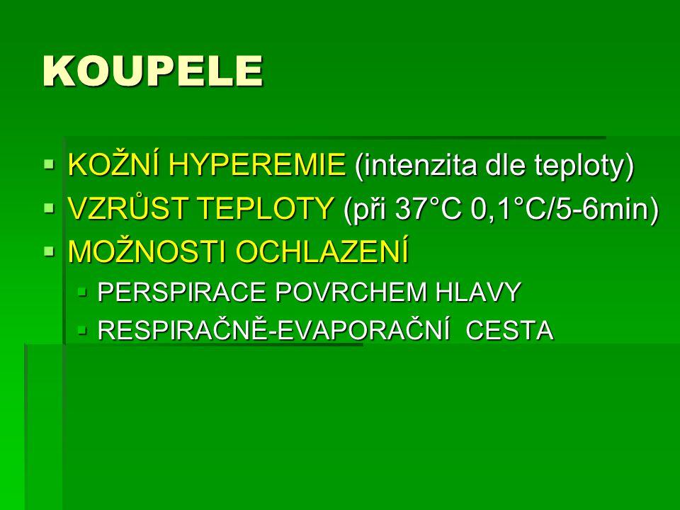 KOUPELE  KOŽNÍ HYPEREMIE (intenzita dle teploty)  VZRŮST TEPLOTY (při 37°C 0,1°C/5-6min)  MOŽNOSTI OCHLAZENÍ  PERSPIRACE POVRCHEM HLAVY  RESPIRAČNĚ-EVAPORAČNÍ CESTA
