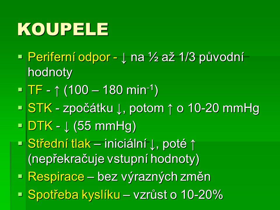 KOUPELE  Periferní odpor - ↓ na ½ až 1/3 původní hodnoty  TF - ↑ (100 – 180 min -1 )  STK - zpočátku ↓, potom ↑ o 10-20 mmHg  DTK - ↓ (55 mmHg)  Střední tlak – iniciální ↓, poté ↑ (nepřekračuje vstupní hodnoty)  Respirace – bez výrazných změn  Spotřeba kyslíku – vzrůst o 10-20%