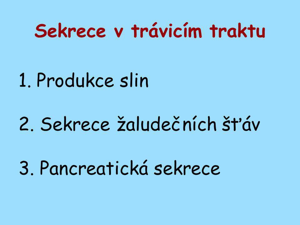 1. Produkce slin 2. Sekrece žaludečních šťáv 3. Pancreatická sekrece Sekrece v trávicím traktu