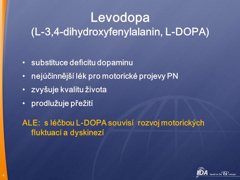 4 Levodopa (L-3,4-dihydroxyfenylalanin, L-DOPA) substituce deficitu dopaminu nejúčinnější lék pro motorické projevy PN zvyšuje kvalitu života prodlužu