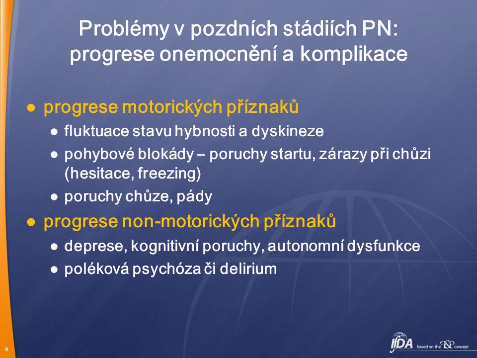 6 Problémy v pozdních stádiích PN: progrese onemocnění a komplikace ● progrese motorických příznaků ● fluktuace stavu hybnosti a dyskineze ● pohybové