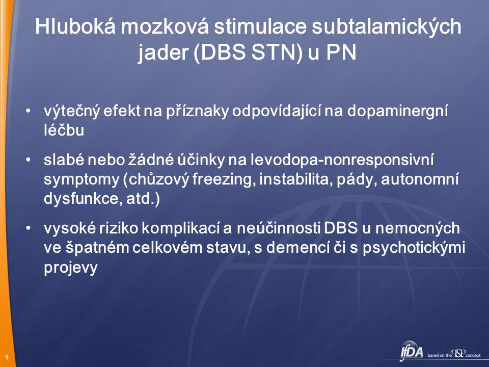 9 Hluboká mozková stimulace subtalamických jader (DBS STN) u PN výtečný efekt na příznaky odpovídající na dopaminergní léčbu slabé nebo žádné účinky n