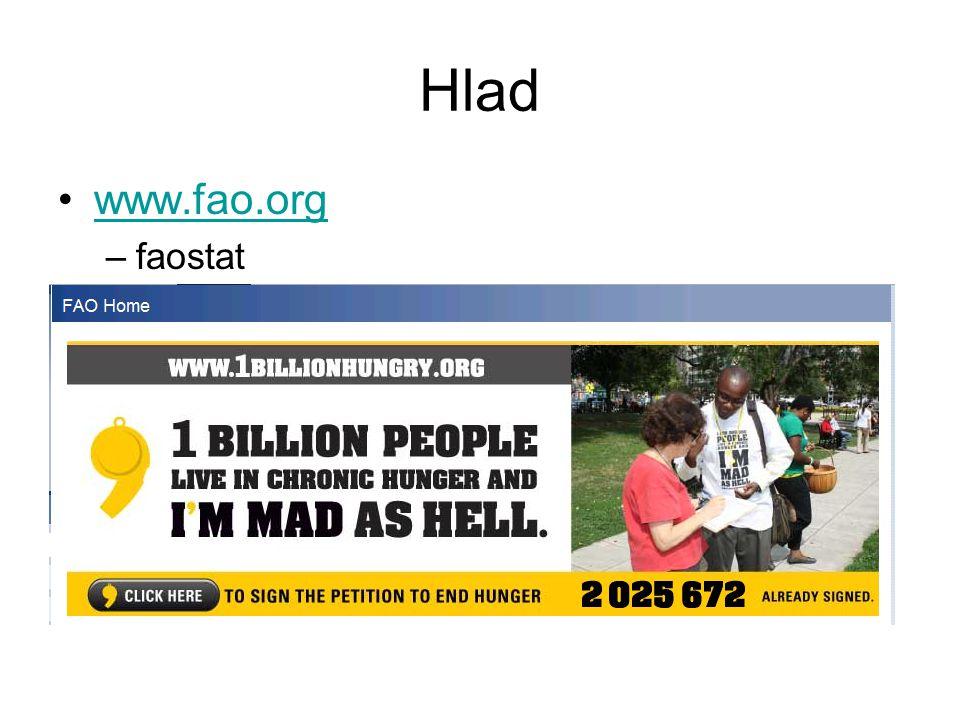 Hlad www.fao.org –faostat