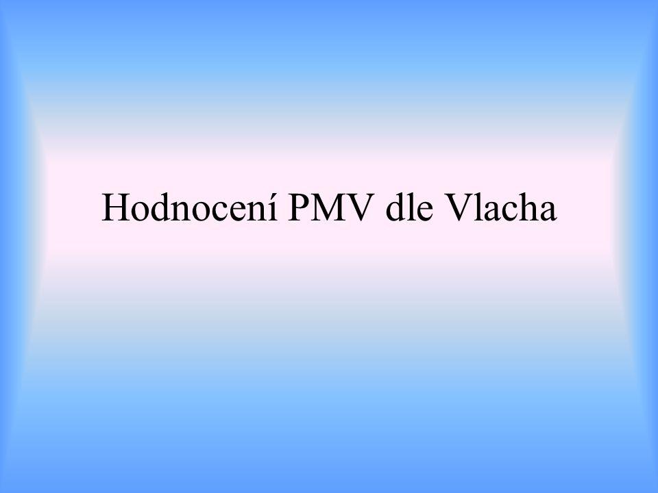 Hodnocení PMV dle Vlacha