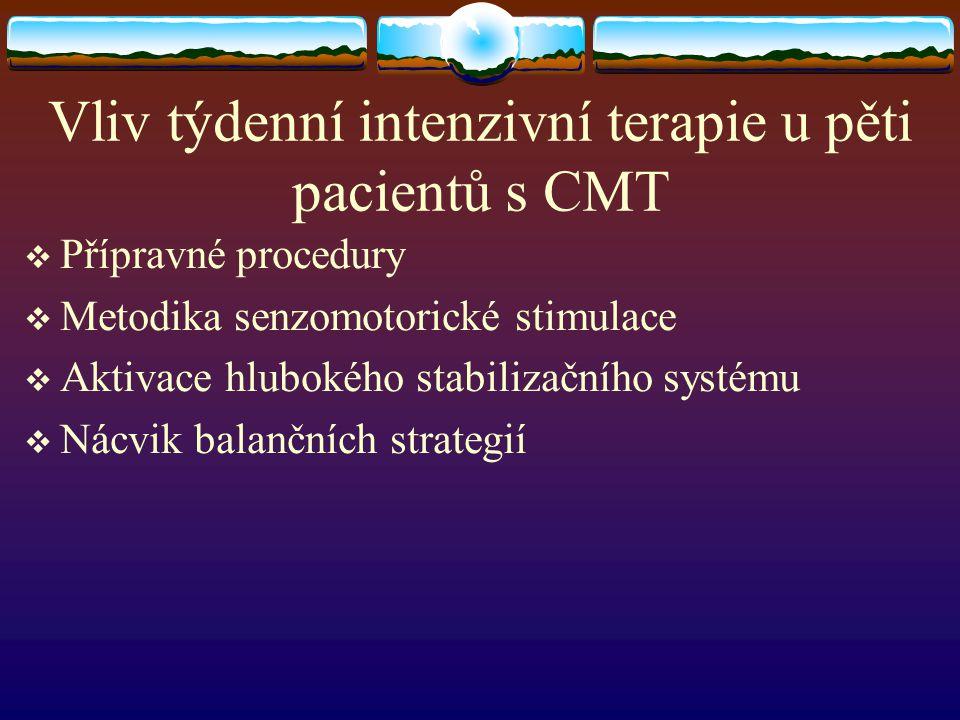 Vliv týdenní intenzivní terapie u pěti pacientů s CMT  Přípravné procedury  Metodika senzomotorické stimulace  Aktivace hlubokého stabilizačního systému  Nácvik balančních strategií