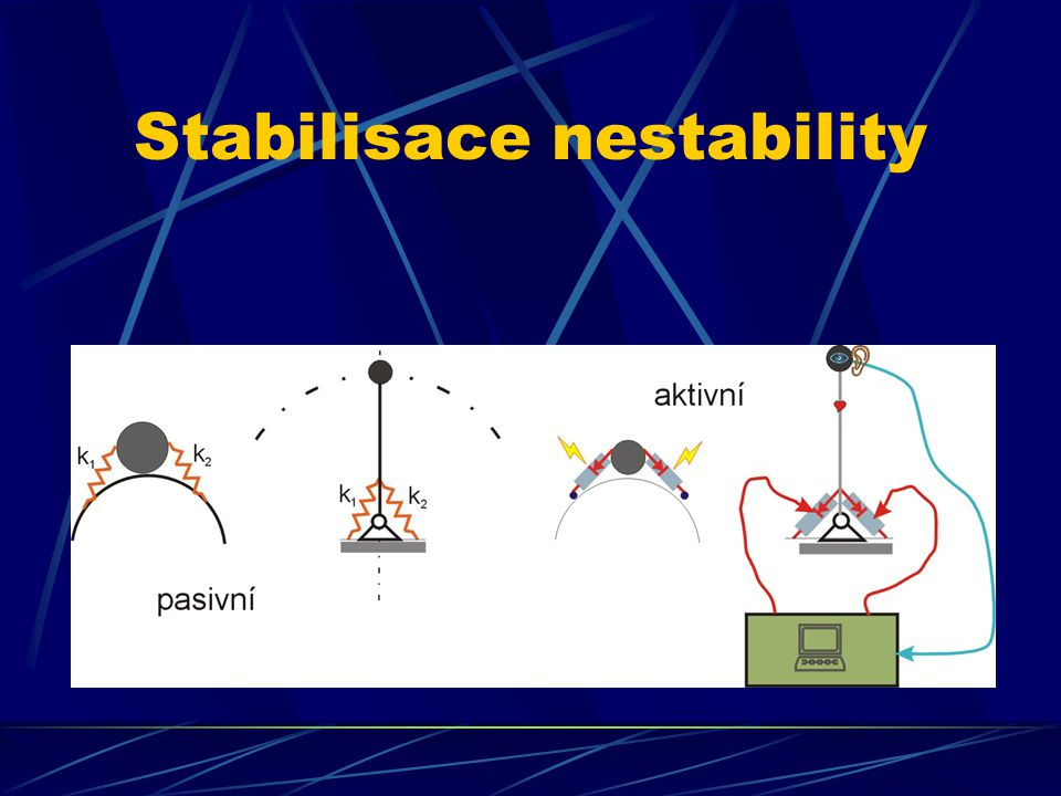 Stabilisace nestability