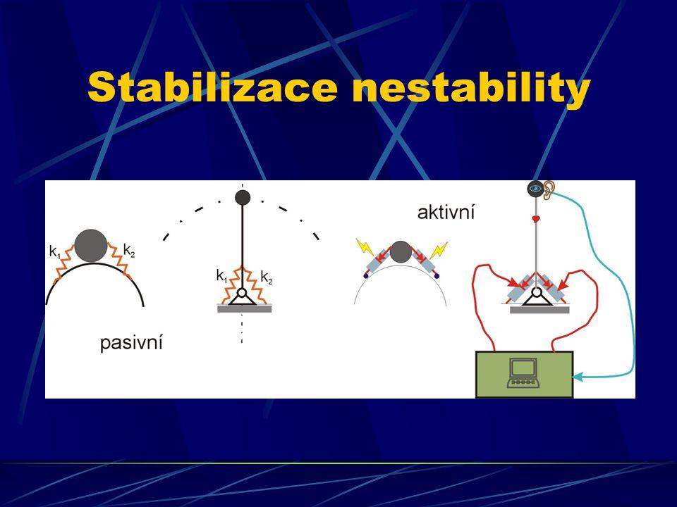 Stabilizace nestability