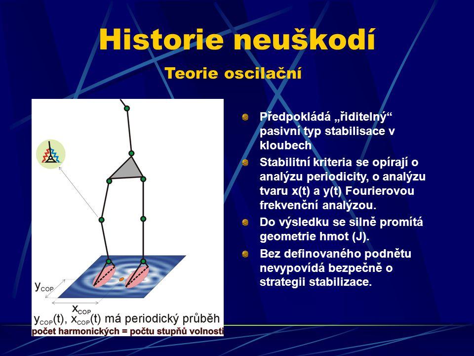 """Historie neuškodí Teorie oscilační Předpokládá """"řiditelný"""" pasivní typ stabilisace v kloubech Stabilitní kriteria se opírají o analýzu periodicity, o"""