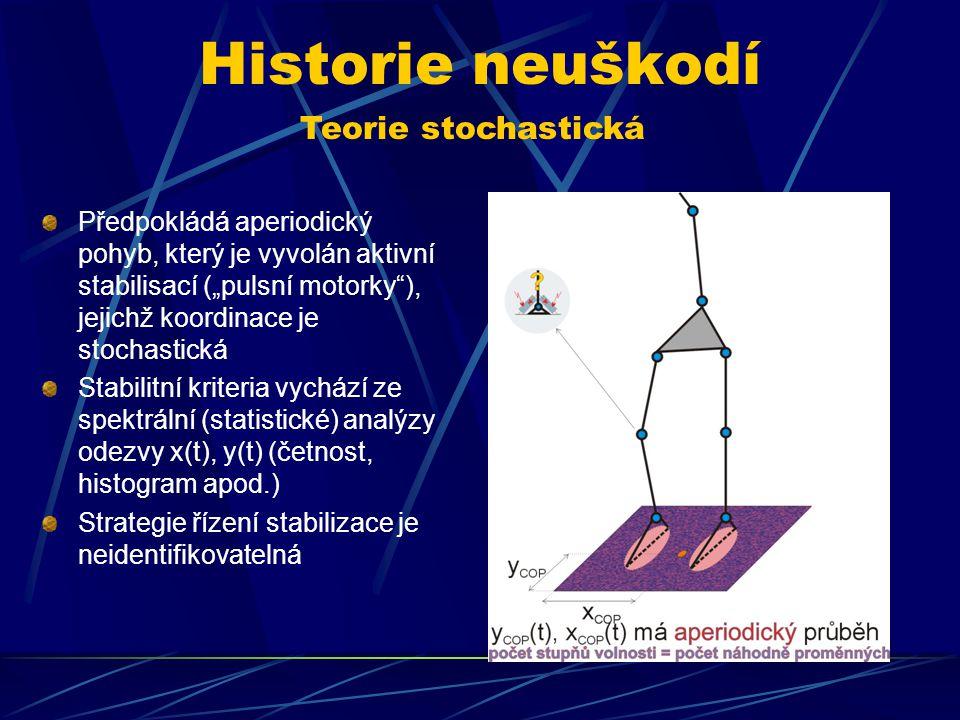 """Historie neuškodí Teorie stochastická Předpokládá aperiodický pohyb, který je vyvolán aktivní stabilisací (""""pulsní motorky""""), jejichž koordinace je st"""
