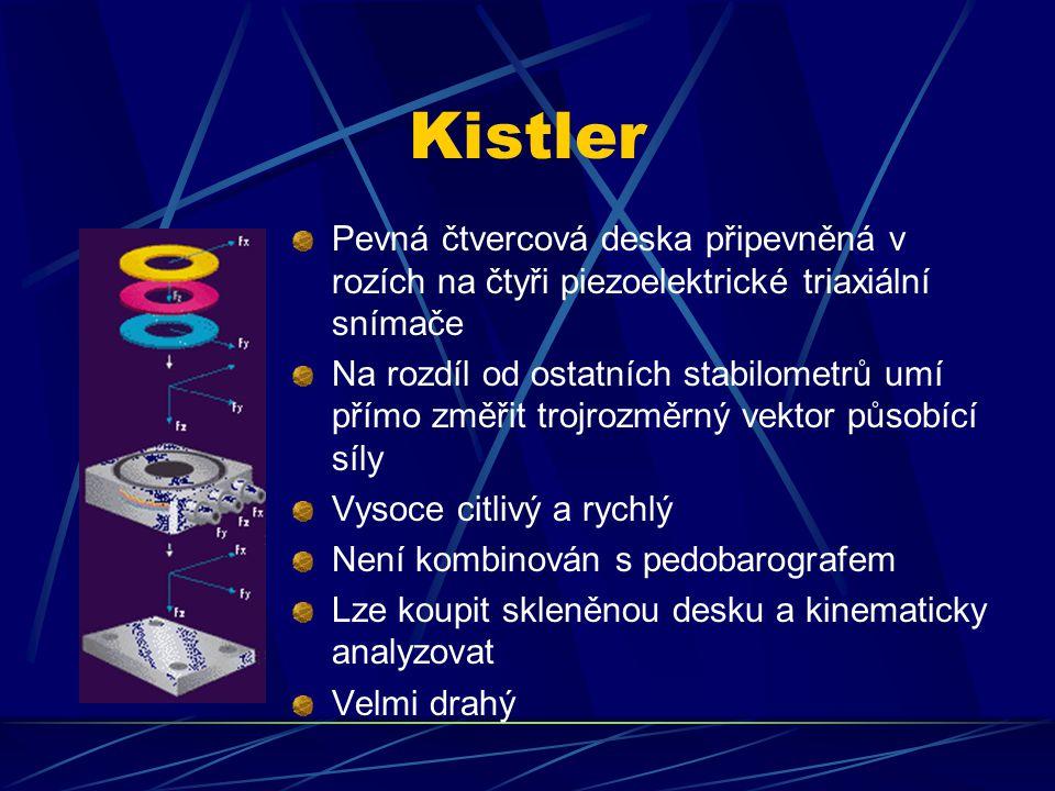 Kistler Pevná čtvercová deska připevněná v rozích na čtyři piezoelektrické triaxiální snímače Na rozdíl od ostatních stabilometrů umí přímo změřit tro