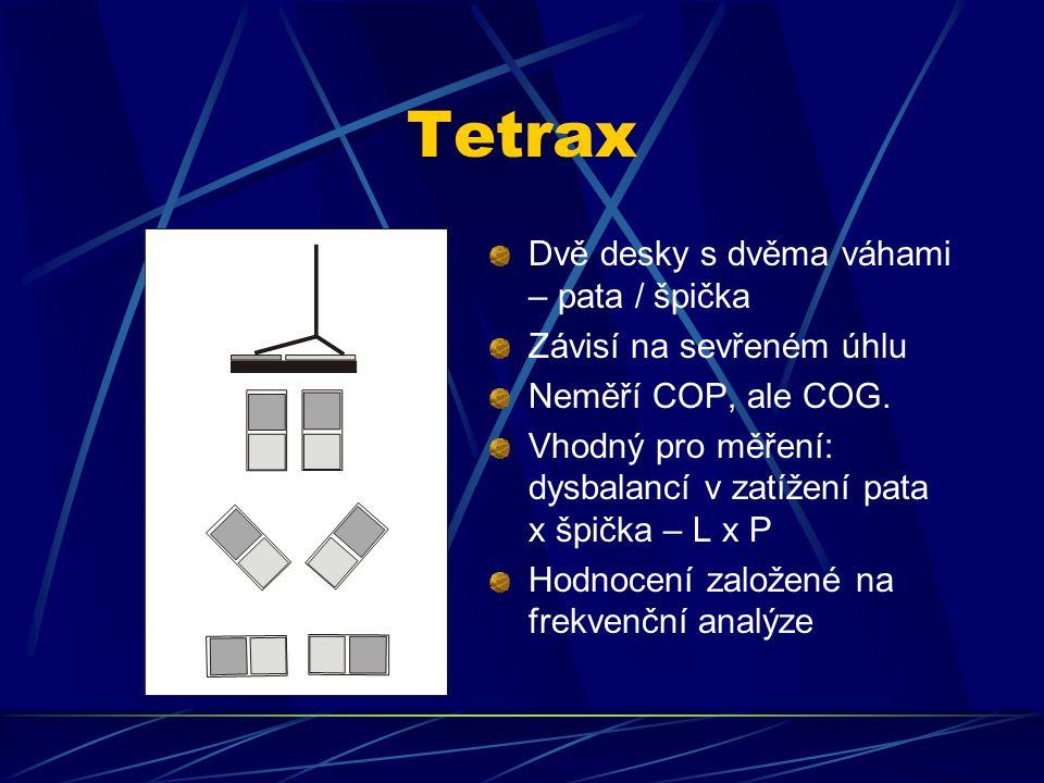 Tetrax Dvě desky s dvěma váhami – pata / špička Závisí na sevřeném úhlu Neměří COP, ale COG. Vhodný pro měření: dysbalancí v zatížení pata x špička –
