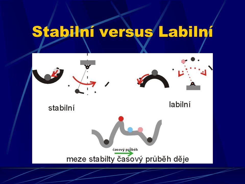 Stabilní versus Labilní