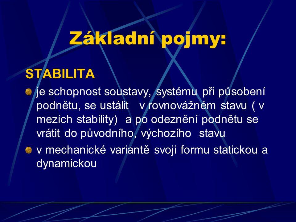 Základní pojmy: STABILITA je schopnost soustavy, systému při působení podnětu, se ustálit v rovnovážném stavu ( v mezích stability) a po odeznění podn