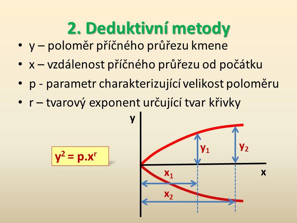 2. Deduktivní metody Určují tvar kmene podle teoreticky odvozených matematických vzorců. y 2 = p.x r