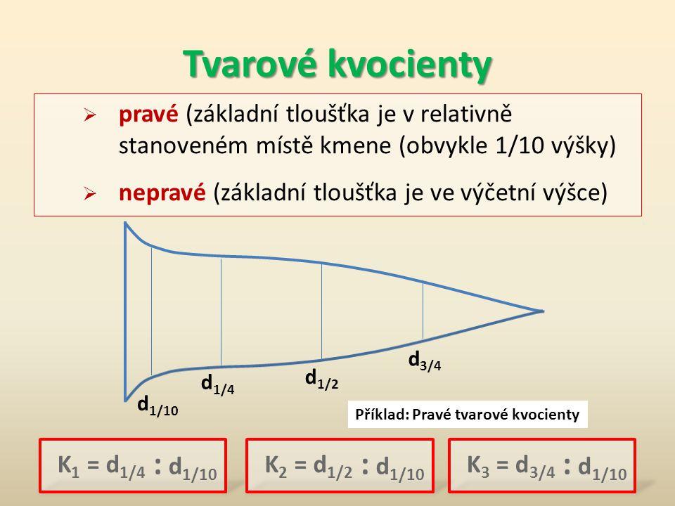 Tvarové kvocienty  pravé (základní tloušťka je v relativně stanoveném místě kmene (obvykle 1/10 výšky)  nepravé (základní tloušťka je ve výčetní výšce) d 1/10 d 1/4 d 1/2 d 3/4 K 1 = d 1/4 : d 1/10 K 2 = d 1/2 : d 1/10 K 3 = d 3/4 : d 1/10 Příklad: Pravé tvarové kvocienty