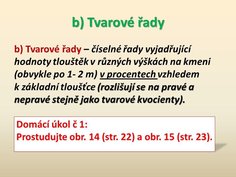 Použitá literatura a odkazy Štipl Přemek (2000): Hospodářská úprava lesa – Dendrometrie, MTZ – Tiskárna Lipník, a.s., Tauber René (2006): Tvar kmene a jeho modelování (Základy modelování tvaru kmene v lesnické praxi) (obr.1) IFER, http://www.fieldmap.cz/?page=fmsa [21.8.