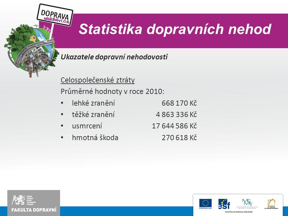 Statistika dopravních nehod Ukazatele dopravní nehodovosti Celospolečenské ztráty Průměrné hodnoty v roce 2010: lehké zranění668 170 Kč těžké zranění4