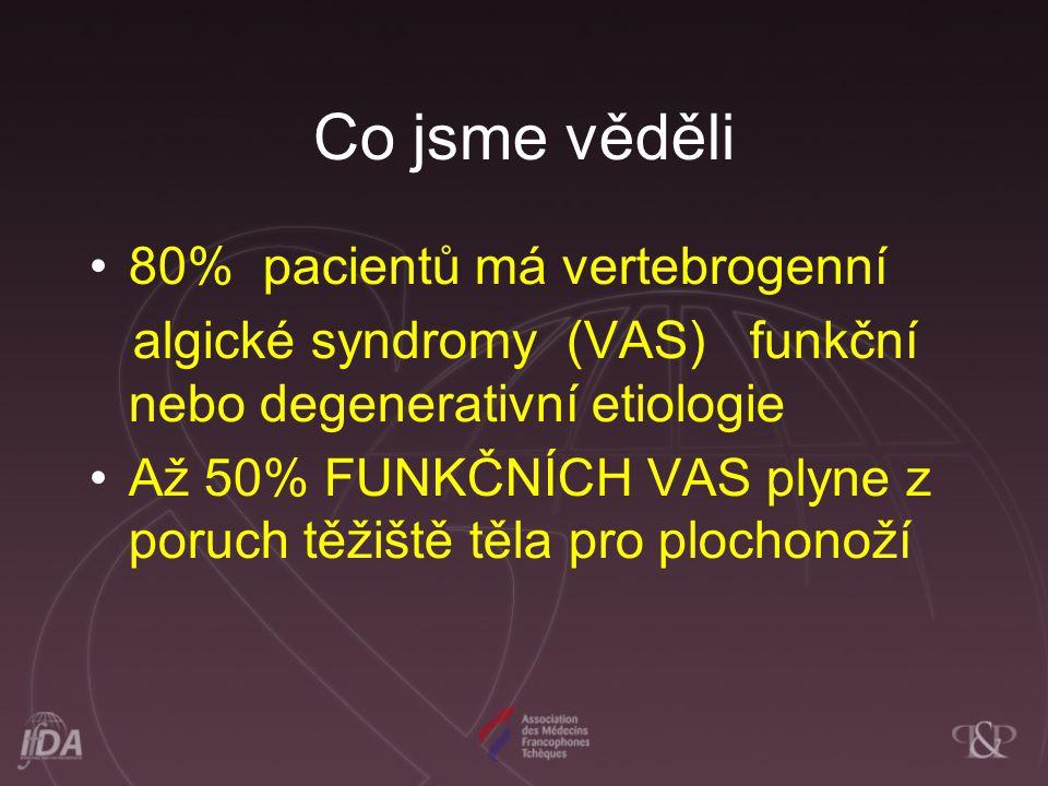 Co jsme věděli 80% pacientů má vertebrogenní algické syndromy (VAS) funkční nebo degenerativní etiologie Až 50% FUNKČNÍCH VAS plyne z poruch těžiště t