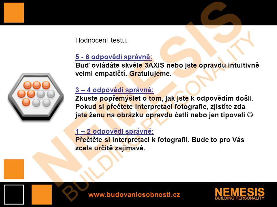 www.budovaniosobnosti.cz Hodnocení testu: 5 - 6 odpovědí správně: Buď ovládáte skvěle 3AXIS nebo jste opravdu intuitivně velmi empatičtí.