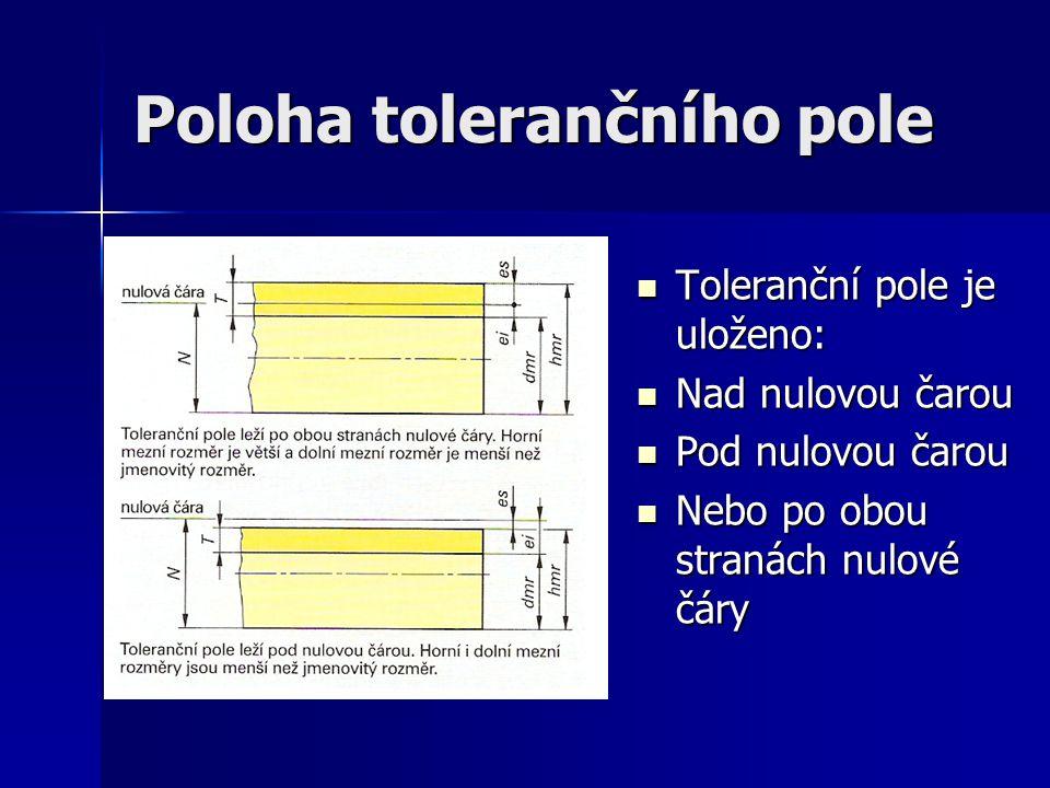 Poloha tolerančního pole Toleranční pole je uloženo: Toleranční pole je uloženo: Nad nulovou čarou Nad nulovou čarou Pod nulovou čarou Pod nulovou čar