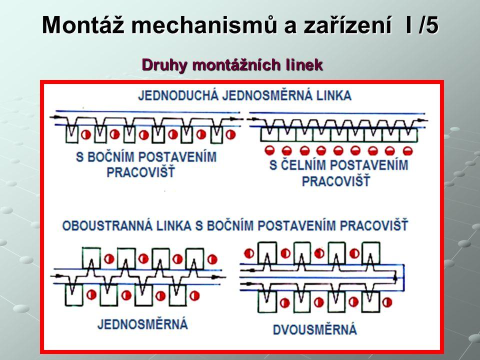 Montáž mechanismů a zařízení I /5 Druhy montážních linek