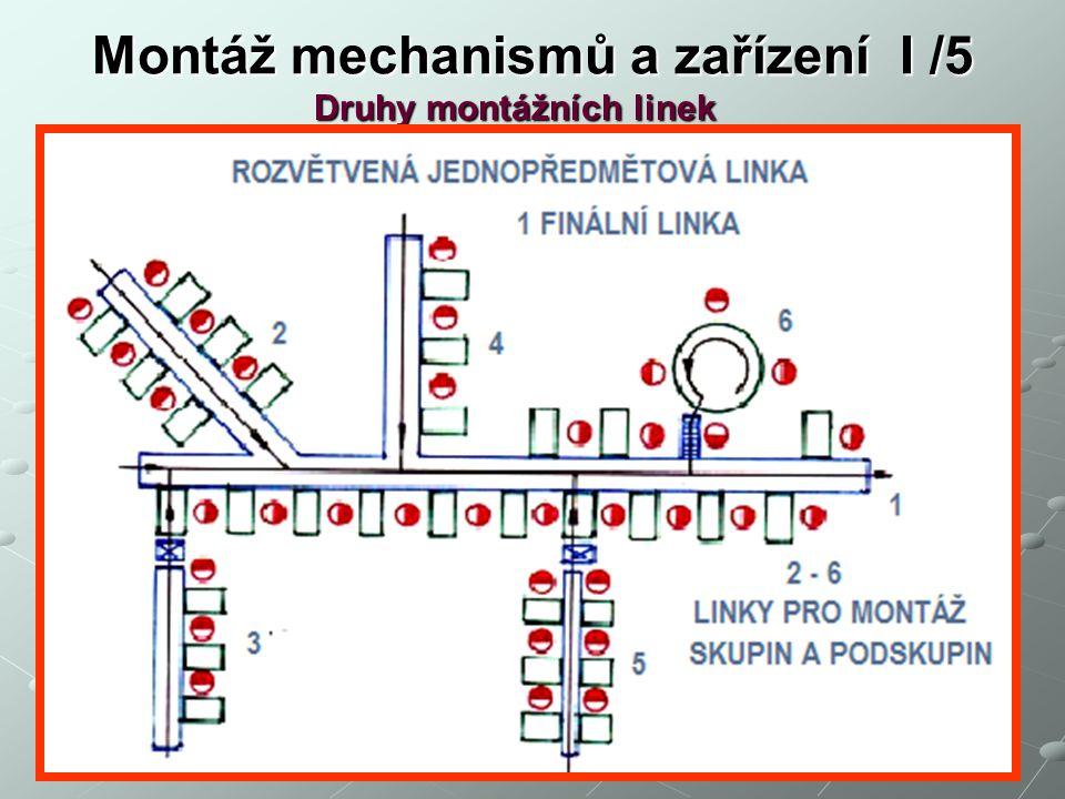 Montáž mechanismů a zařízení I /5 Ke klasifikaci jednotlivých typů montážních linek jsou užívána různá hlediska, z nichž nejvýznamnější jsou: Způsob pohybu montovaného výrobkuZpůsob pohybu montovaného výrobku StacionárníStacionární S pohyblivým výrobkemS pohyblivým výrobkem Prostorové uspořádáníProstorové uspořádání Jednoduché linkyJednoduché linky Rozvětvené linkyRozvětvené linky Technické vybaveníTechnické vybavení Ruční linkyRuční linky Mechanizované linkyMechanizované linky Automatické linkyAutomatické linky