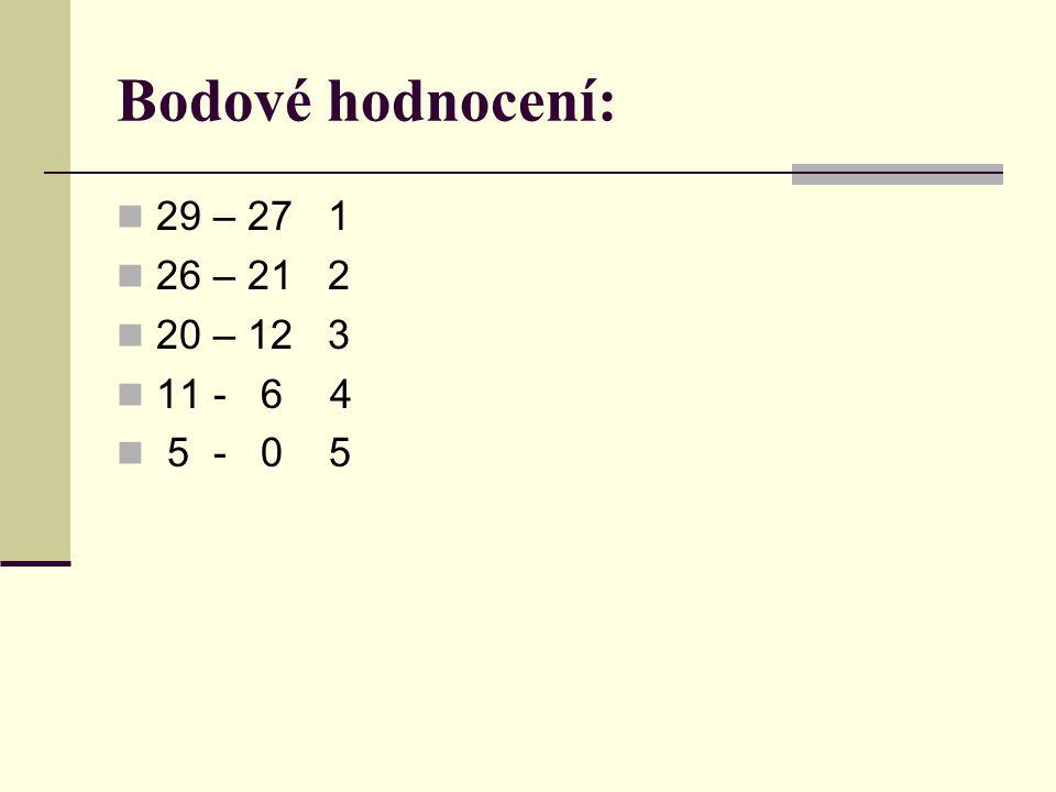 Bodové hodnocení: 29 – 27 1 26 – 21 2 20 – 12 3 11 - 6 4 5 - 0 5