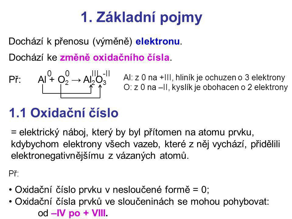 1. Základní pojmy Dochází ke změně oxidačního čísla. Dochází k přenosu (výměně) elektronu. = elektrický náboj, který by byl přítomen na atomu prvku, k