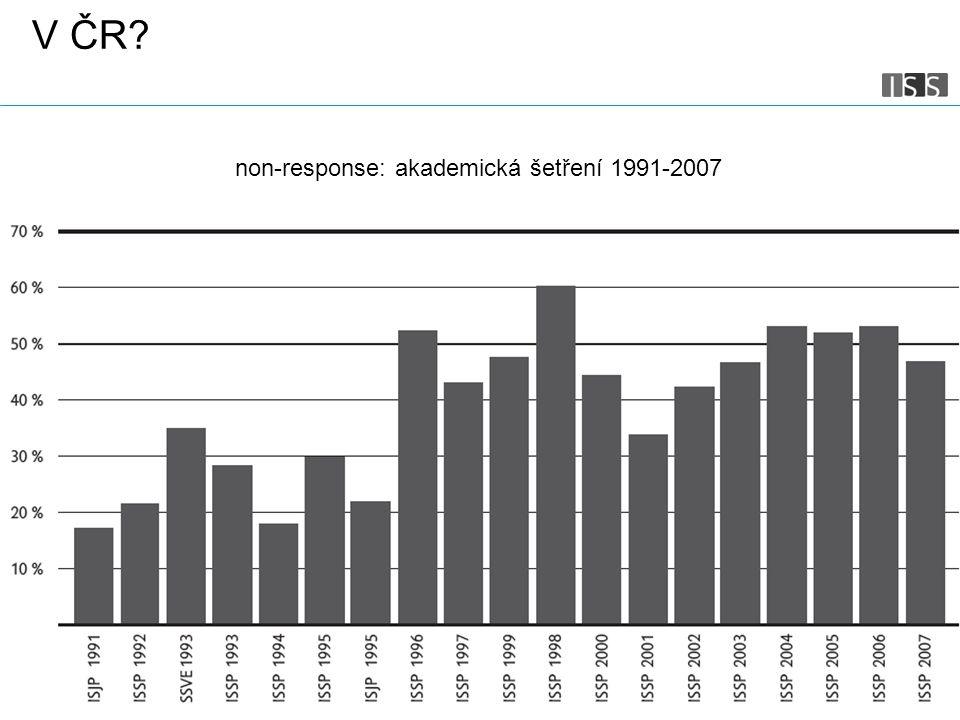 Str. 11 V ČR? non-response: akademická šetření 1991-2007