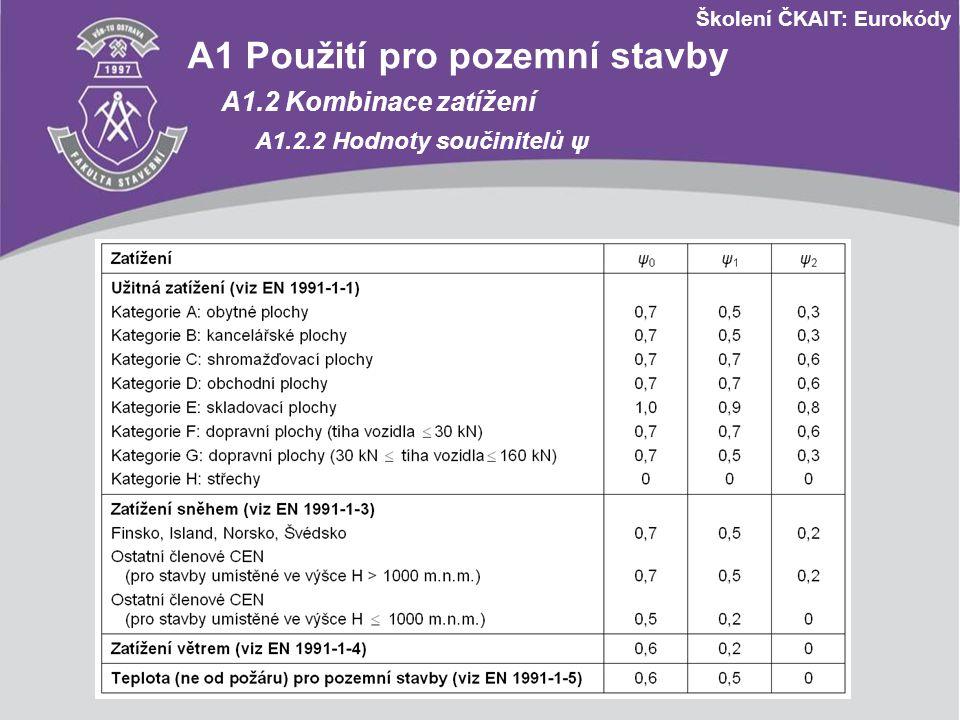 Školení ČKAIT: Eurokódy A1 Použití pro pozemní stavby A1.2 Kombinace zatížení A1.2.2 Hodnoty součinitelů ψ