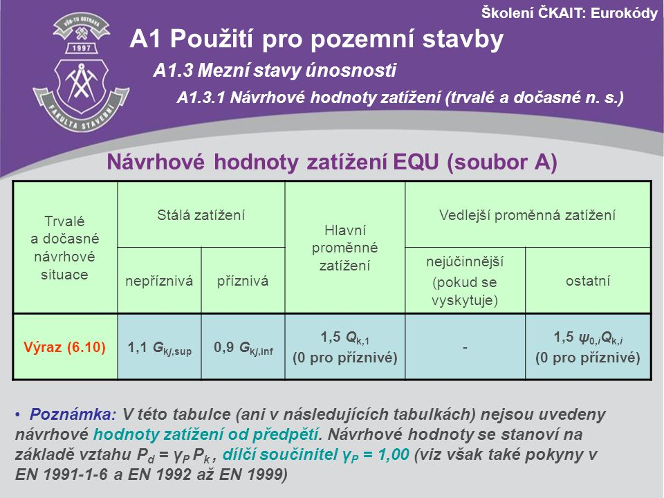 Školení ČKAIT: Eurokódy A1 Použití pro pozemní stavby A1.3 Mezní stavy únosnosti A1.3.1 Návrhové hodnoty zatížení (trvalé a dočasné n. s.) Návrhové ho