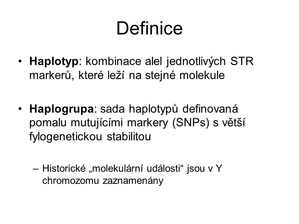 """Definice Haplotyp: kombinace alel jednotlivých STR markerů, které leží na stejné molekule Haplogrupa: sada haplotypů definovaná pomalu mutujícími markery (SNPs) s větší fylogenetickou stabilitou –Historické """"molekulární události jsou v Y chromozomu zaznamenány"""