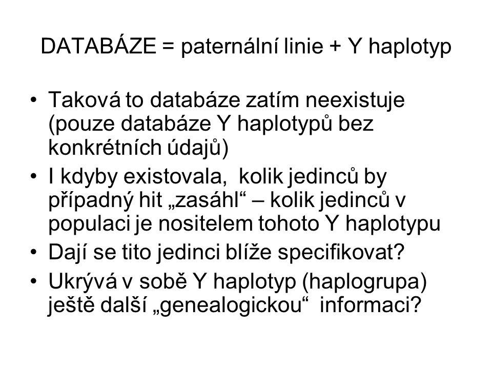 """DATABÁZE = paternální linie + Y haplotyp Taková to databáze zatím neexistuje (pouze databáze Y haplotypů bez konkrétních údajů) I kdyby existovala, kolik jedinců by případný hit """"zasáhl – kolik jedinců v populaci je nositelem tohoto Y haplotypu Dají se tito jedinci blíže specifikovat."""