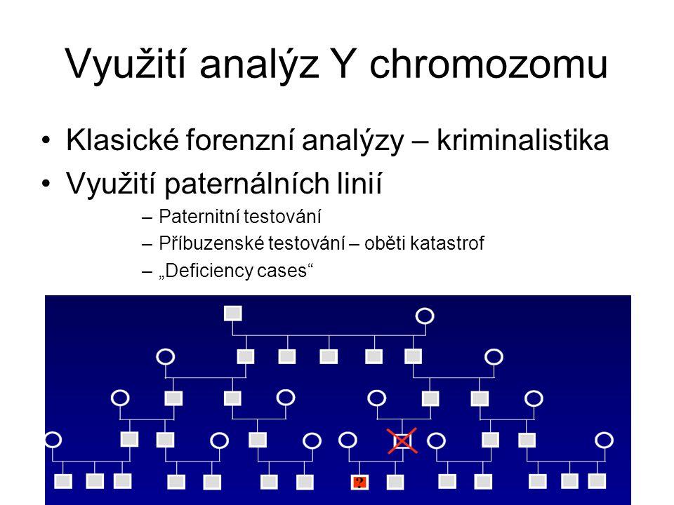 """Co lze provést s konkrétním haplotypem Pokud pochází z mrtvoly potřebujeme ho zařadit do konkrétní paternální linie (autozomální znaky se nepodařilo stanovit) Pokud pochází z neznámé stopy potřebujeme ho """"ztotožnit s jedincem (paternální linií) Potřebujeme k tomu databázi s konkrétními údaji a dostatečně informativní Y haplotyp (s dostatečnou diverzitou) Znaky (markery) Y haplotypu Konkrétní projev znaku (markeru) DYXS39111 DYS389I13 DYS43911 XS389IIOX28 DYS43812 DYS43715 DYS1914 DYS39213 DYS39313 DYS39023 DYS38511/13"""