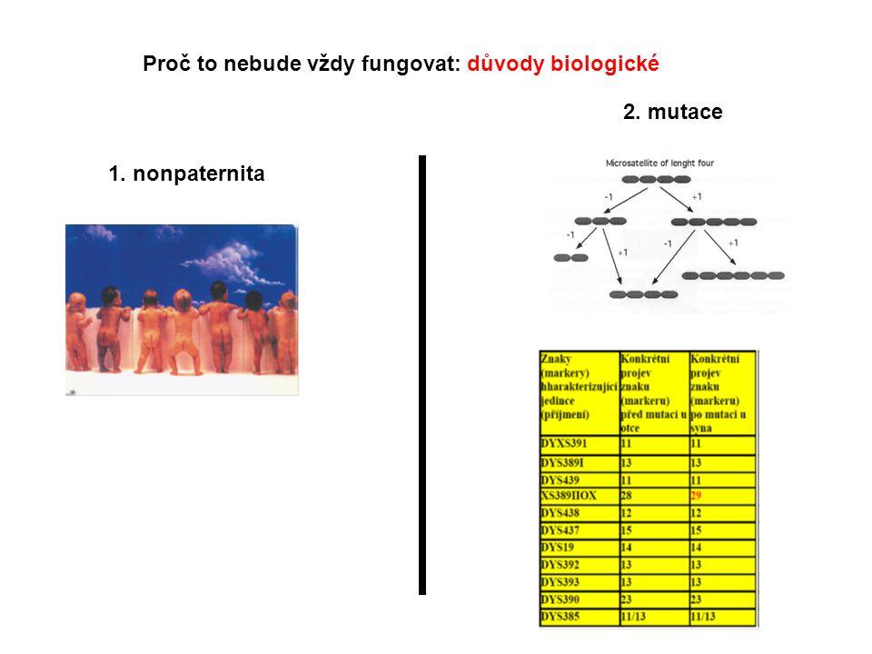 1. nonpaternita 2. mutace Proč to nebude vždy fungovat: důvody biologické