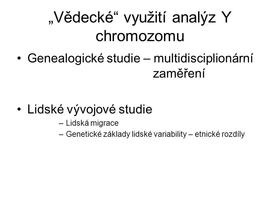 Typy polymorfismů na Y chromozomu ~ 200 binárních polymorfismů (Y-SNPs) > 300 mikrosatelitních STR (Y-STRs) 1 minisatelit (MSY1)