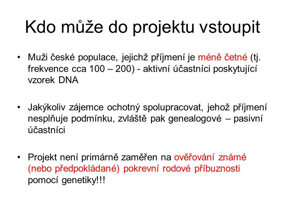 Kdo může do projektu vstoupit Muži české populace, jejichž příjmení je méně četné (tj.
